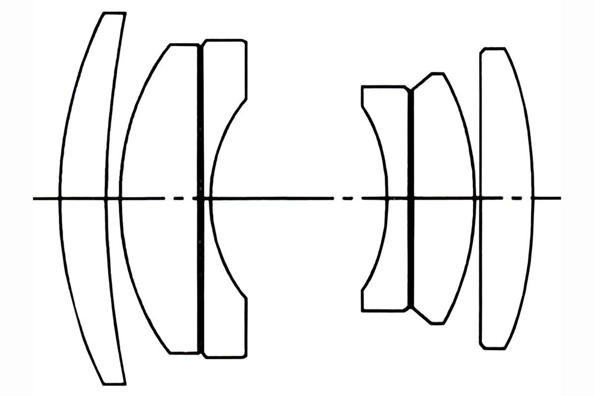 マクロプラナー・レンズ構成図